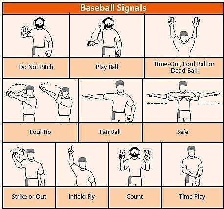 umpire-signals